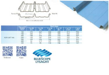 files/product/lysaght-klip-lok--48937afadb64ca3_cover.jpg