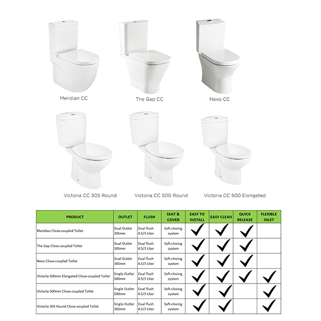 files/product/roca-close-coupled-toilet-4a4f54bb30.jpg