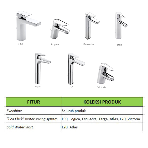 files/product/roca-faucet-d5c5697f05.jpg
